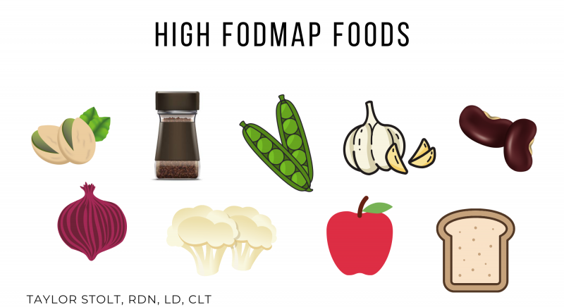 high fodmap foods sibo