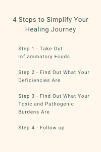 list of steps to simplify your healing journey