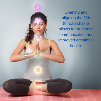 image talks about opening the fifth chakra and how to ties to being bold and having moxie